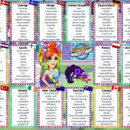 Moviestarplanet Pony Magic Competition Winners!